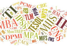 Photo of Most Practical Abbreviations and Acronyms
