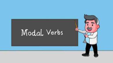 Photo of Modal Verbs in English Grammar