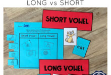 Photo of Short and Long Vowels